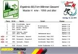Kategoria M4 60+  100. Rund um Koeln 2016 - Śkoda Velodom > Szurkowski Team 2016